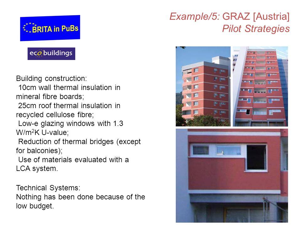 Example/5: GRAZ [Austria] Pilot Strategies